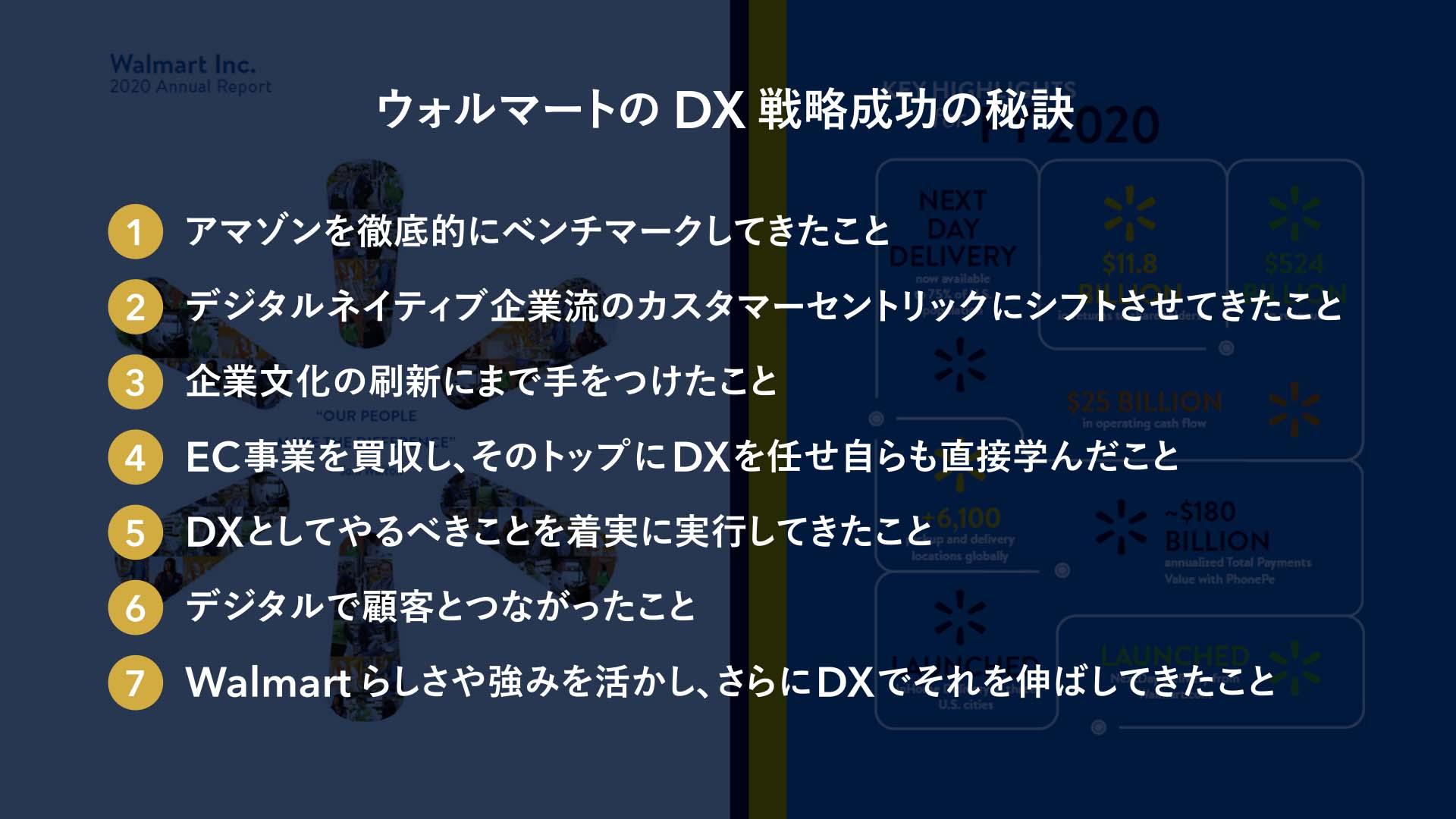 ウォルマートのDX戦略成功の秘訣